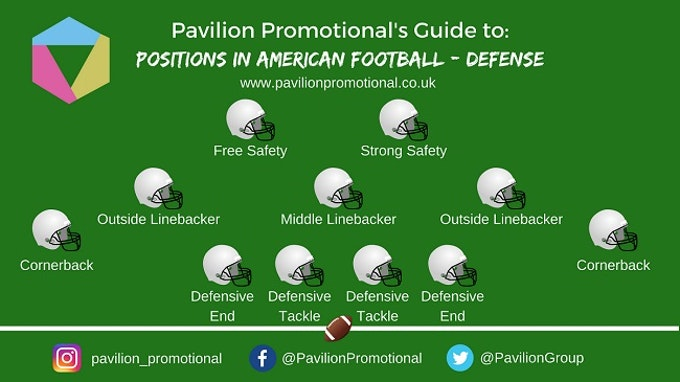 nfl-defense-positions